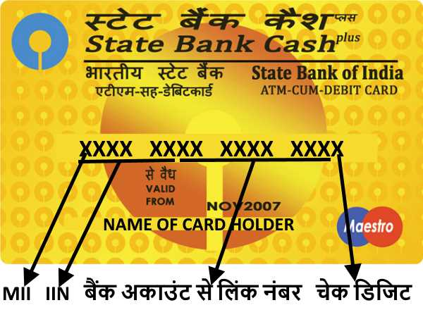 information about 16 numbers of atm card