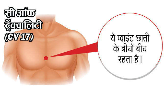 10 main acupressure points in our body1