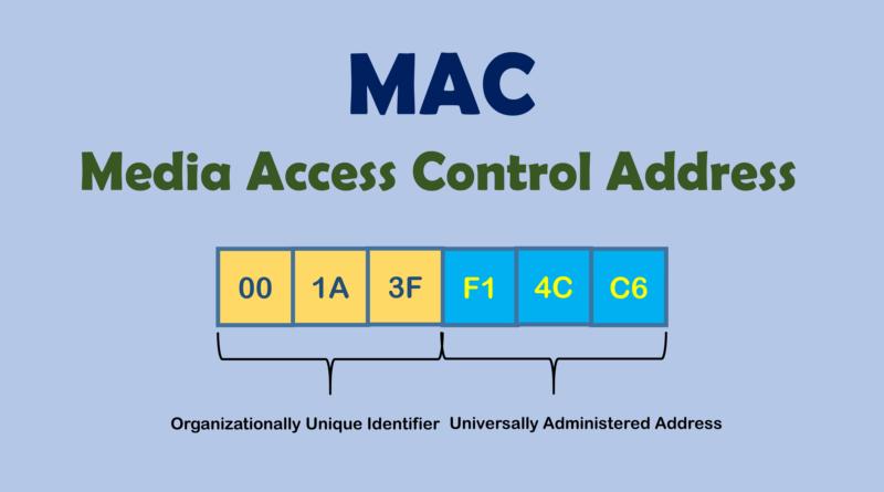 How to change MAC address in hindi