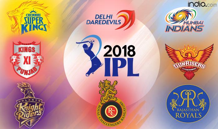 IPL  Schadule ipl time table ipl match