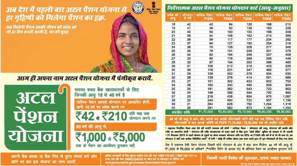 atal yojana pension plan