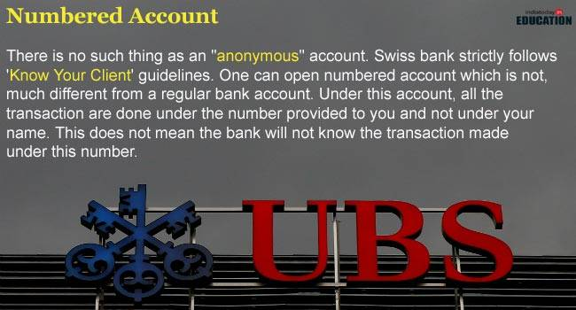 What is Swiss Bank in hindi
