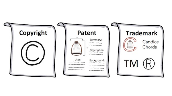 How to Patent an Idea in Hindi