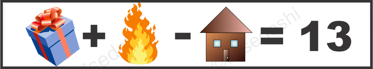 Flame, Box and Home Puzzle Quiz Questions Answer