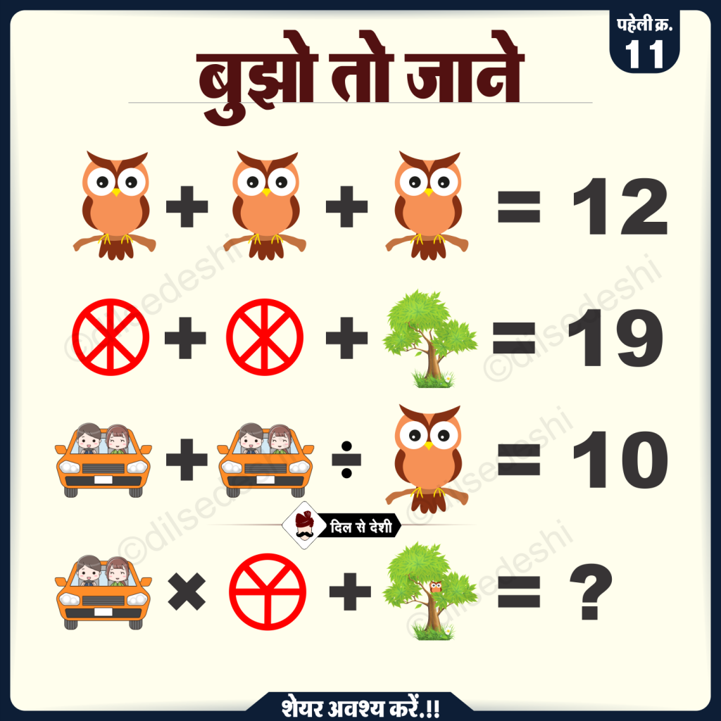 Owl, Wheel, Can and Tree Picture Puzzle Answer