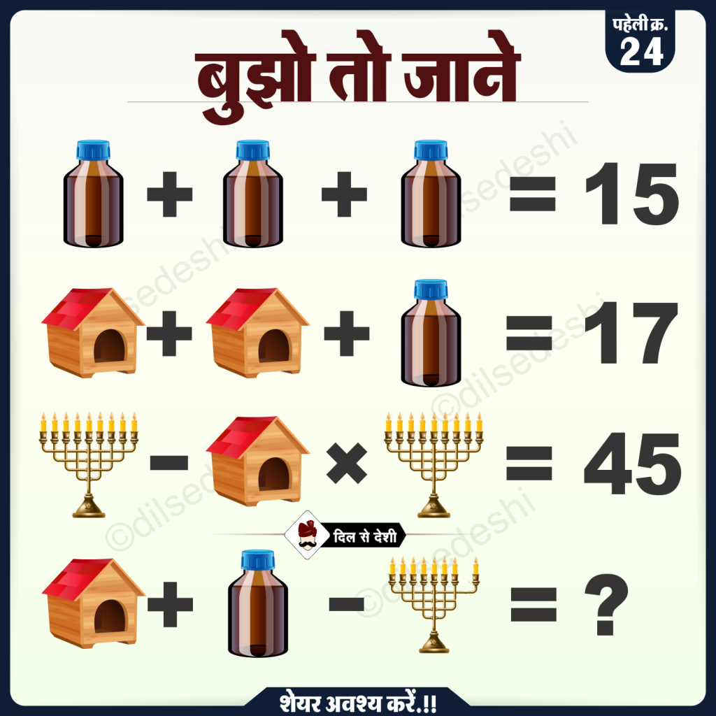 Syrup, Home and Lamp Puzzle Quiz Questions Answer