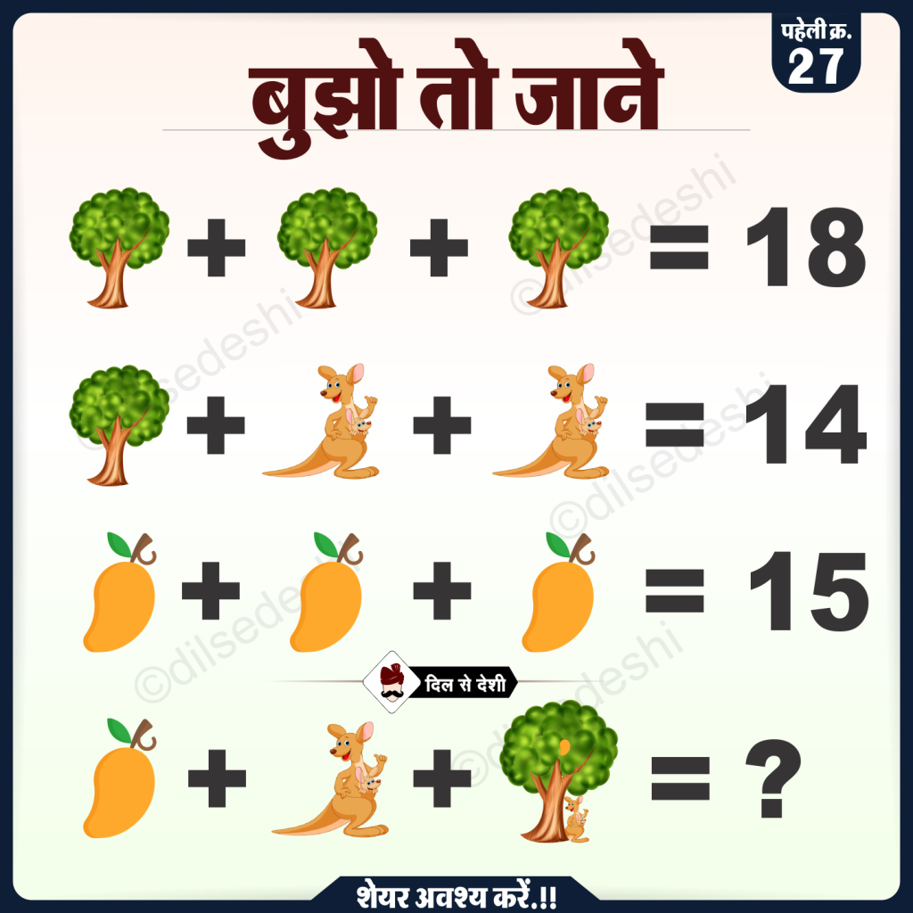 Tree, Kangaroo and Mango Logical Puzzle Quiz Questions Answer