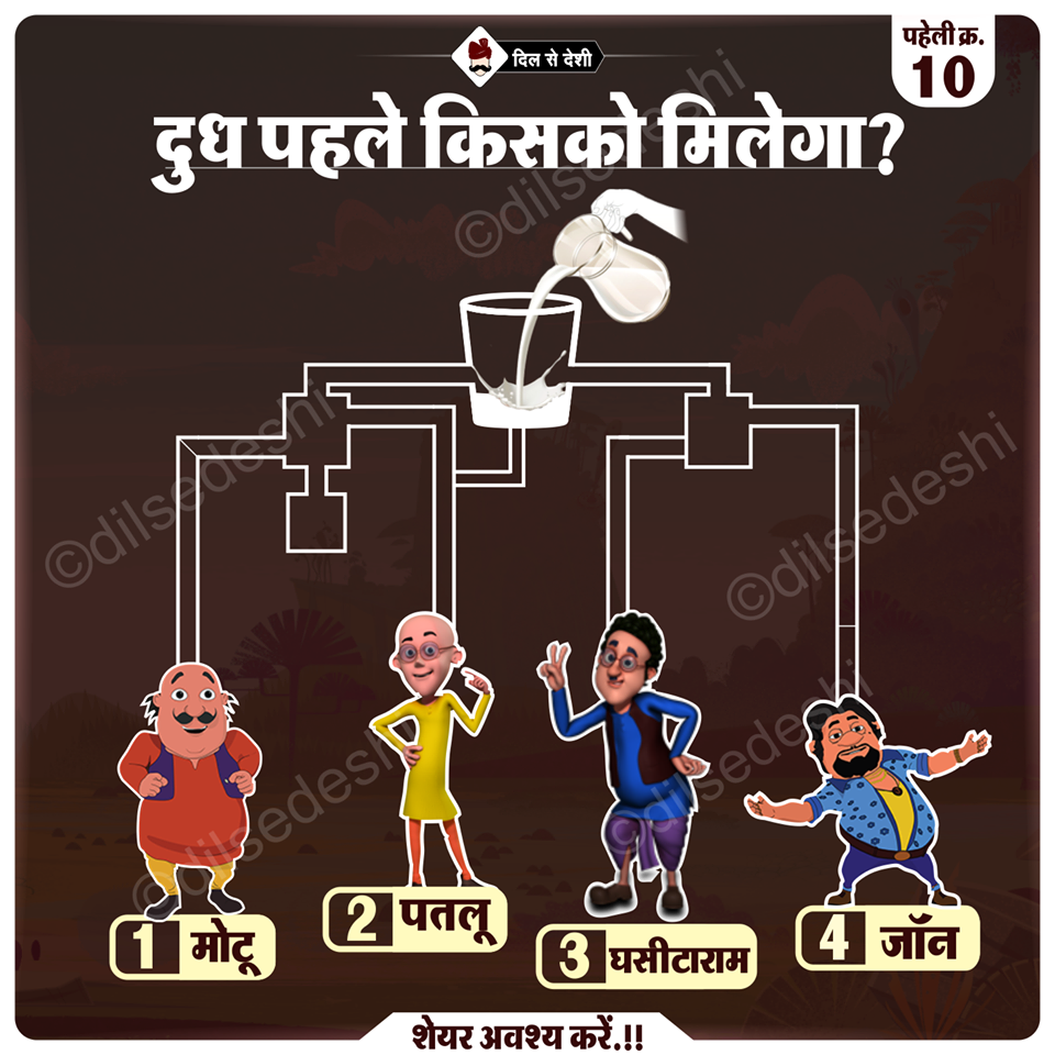 Who will get milk Motu, Patlu, Ghasitaram or John