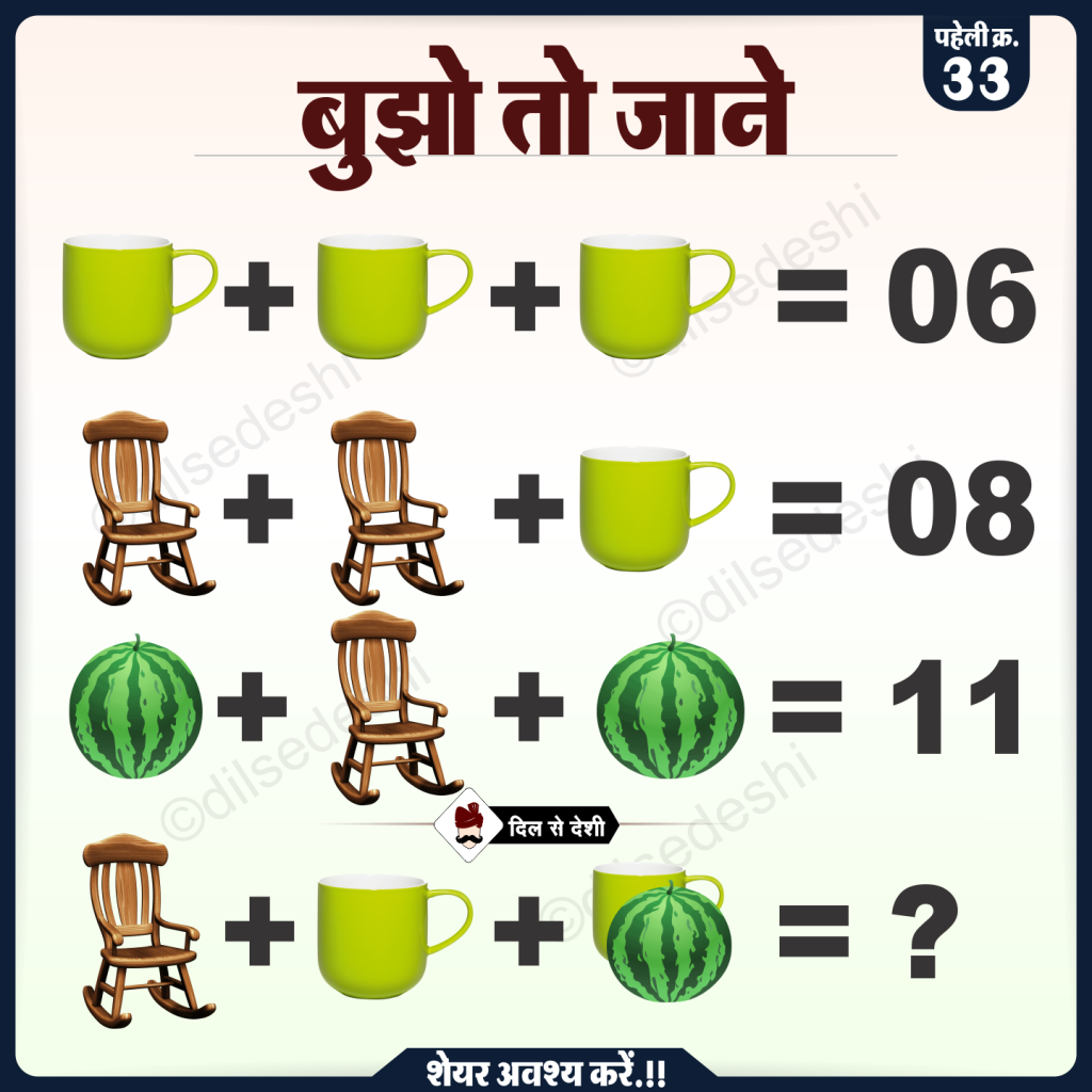 Cup, Chair and Watermelon Logical Puzzle Quiz Questions Answer