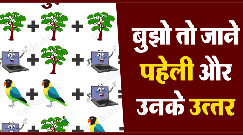 Tree, Laptop and Parrot Logical Puzzle Quiz Questions Answer